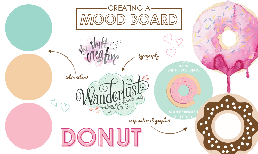 Conquering Creative Block with Mood Boards